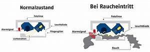 Wie Rauchmelder Installieren : rauchmeldertag brandschutz ratgeber ~ Lizthompson.info Haus und Dekorationen