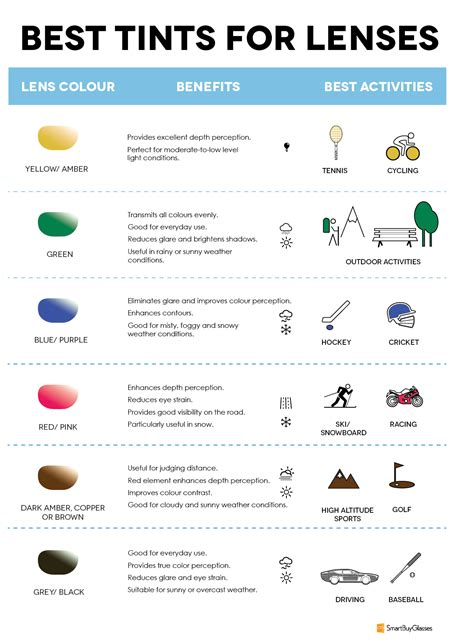 Choosing The Best Eyeglass Lenses Tinted Lenses Guide Optical Centre Uk