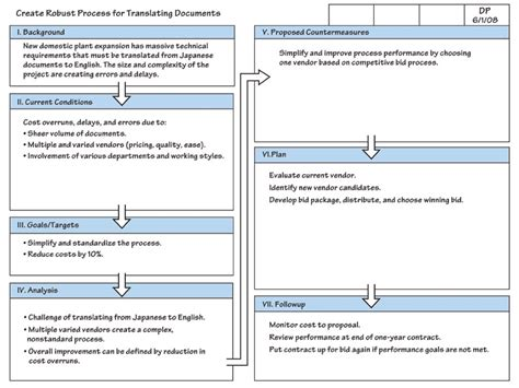 a3 problem solving template toyota a3 plan sle