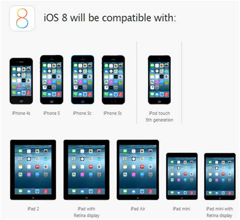 ios 8 for iphone 4 ios 8 for iphone 4 compatibility and other devices chart
