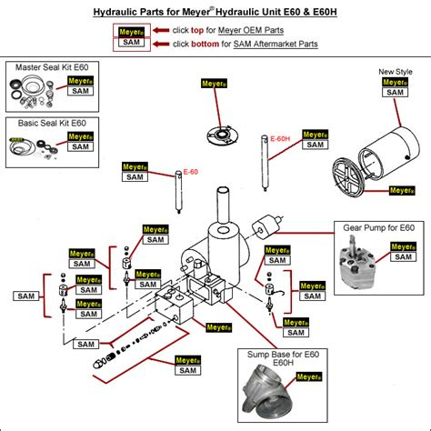meyer e60 e60h hydraulic parts diagram buy parts by
