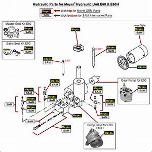 Meyer E60 E60h Hydraulic Pump Parts Diagram
