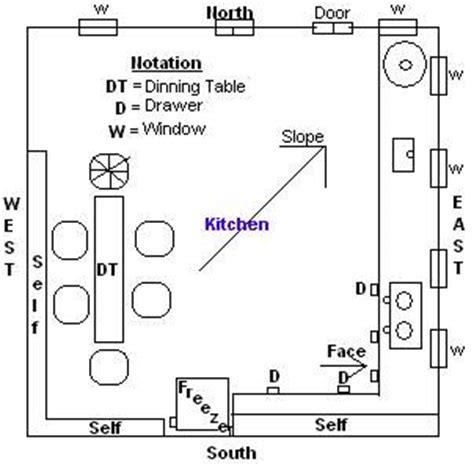 kitchen sink direction as per vastu 4 ways to add storage in your home office 9546