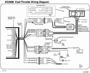 Allison 3000 Transmission Wiring Diagram