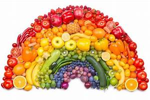 Diet And Nutrition  Eat The Rainbow