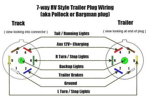 7 flat trailer wiring diagram 7 pin flat wiring harness