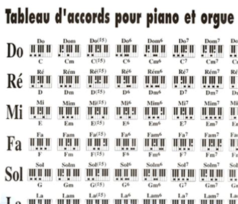 grille accord piano grille accord piano pdf dicky