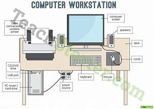 Technology Workstation Posters