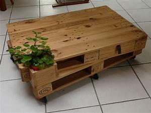 Table Basse Sur Roulette : table basse palettes sur roulettes par julpec sur l 39 air du bois ~ Teatrodelosmanantiales.com Idées de Décoration