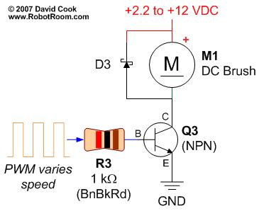 Pwm Pulse Width Modulation For Motor Speed Led