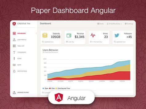 responsive angular  admin templates creative