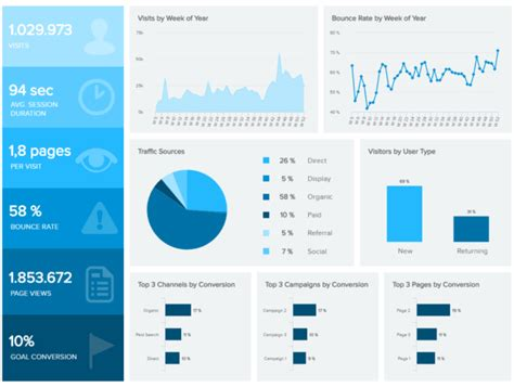 data dashboard   definition meaning