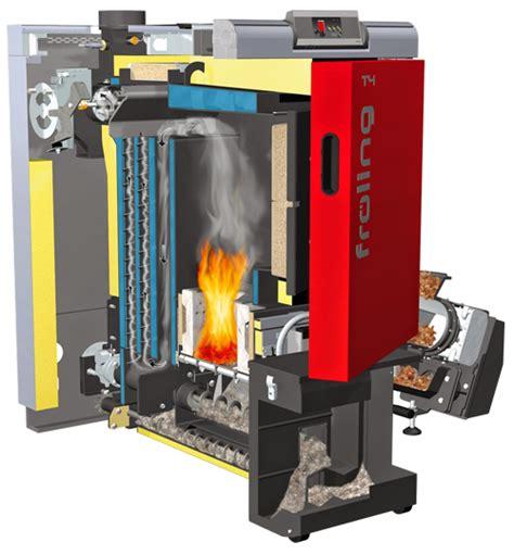 Утилизация тепла дымовых газов экология с выгодой хабр