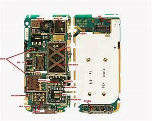 Nokia Hardware Blok Hardware Nokia By Picture