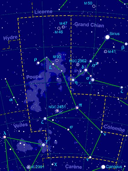 poupe constellation wikipedia