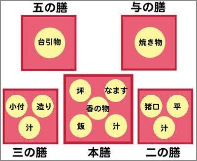 haiku cuisine washoku japanese food culture and cuisine table manners