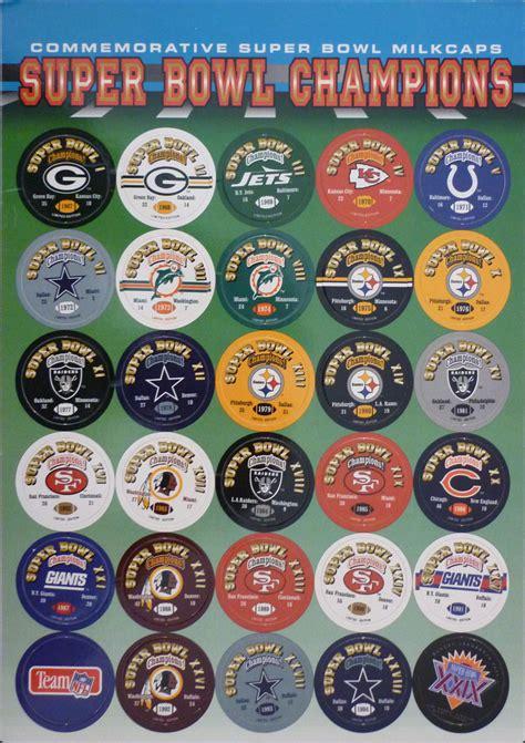 Nfl Super Bowl Champions
