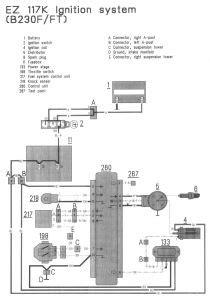 1988 Volvo 240 Wiring Diagram by 1988 Volvo 240 1988 Volvo 240 4 Cyl Two Wheel Drive