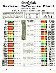 Color Coding For Wires Mechanical Electrical
