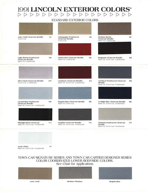 classic lincolns view topic lincoln exterior colors