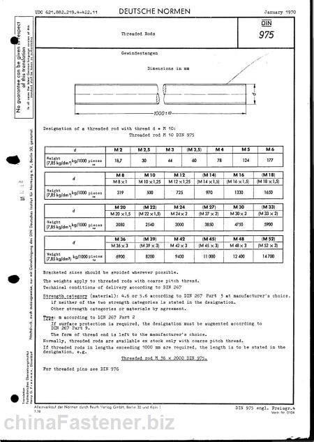 China Thread Rod (A193 B7, Din975) - China Thread Rod