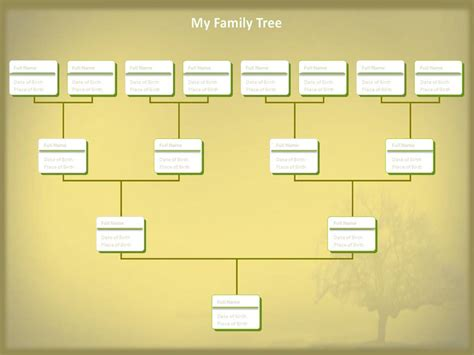 Free Editable Family Tree Template Fill Blank Family Tree Template On Blankfamily Tree