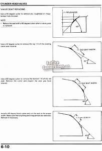 Fattireconversion Com - 603-225-2779 X 254