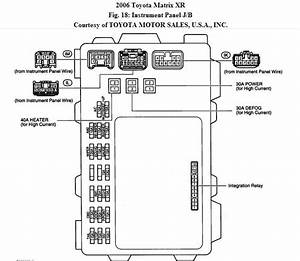 2006 Toyota Matrix Radio Fuse Location And How To Access It