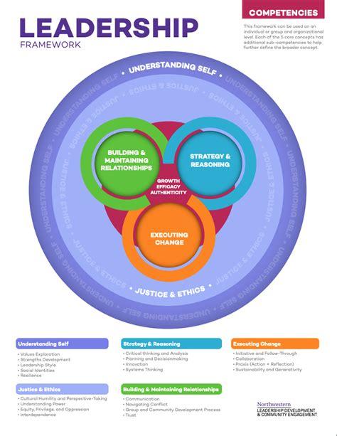 framework webframesorg