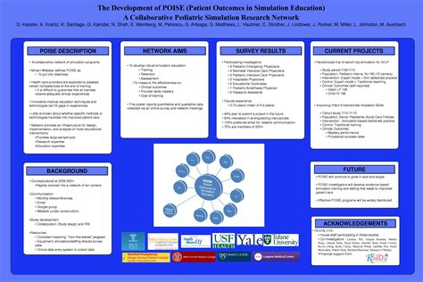 Academic Poster Template Powerpoint A2 by Powerpoint Templates Free Academic Images
