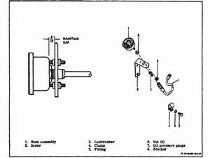 Figure 4-31  Replacing Oil Pressure Gauge