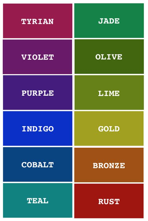 homestuck blood color test homestuck blood color test homestuck troll blood colors