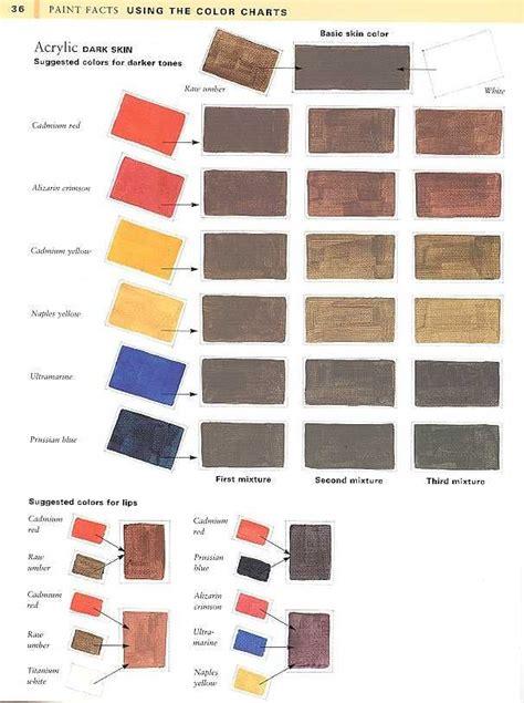 mixing skin tone in acrylic skin darker tones color swatches de la peinture