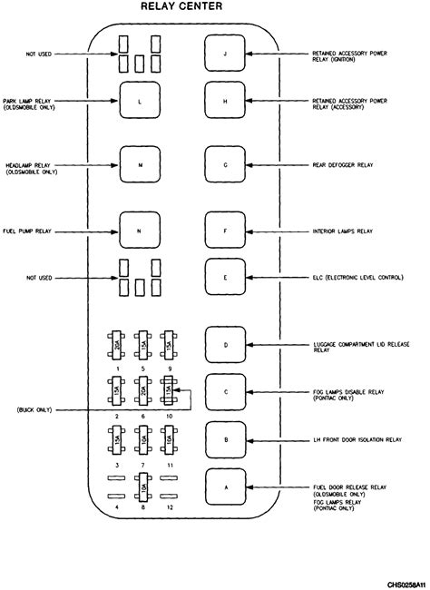 Fuse Diagram 2000 Buick Park Ave by 95 Buick Park Ave 3 8 Not Supercharged