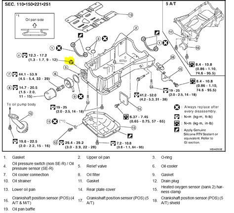 2006 Nissan Pathfinder Engine Diagram by 1995 Nissan Pathfinder Engine Diagram Send Unit