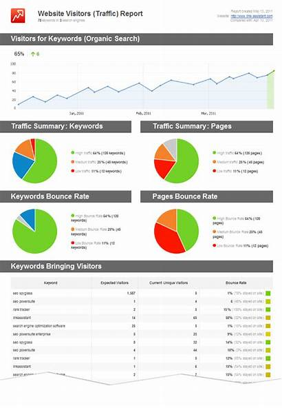 Report Traffic Reports Seo Website Link Template