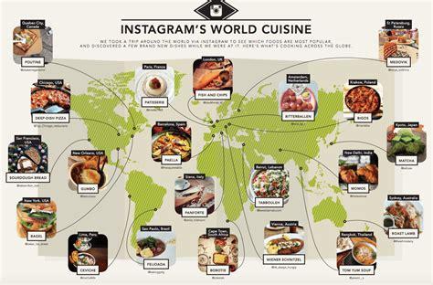 the of cuisine instagram 39 s cuisine concerto