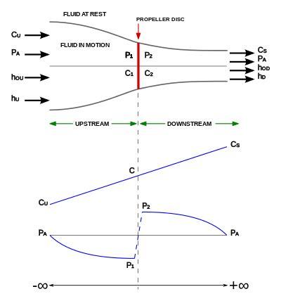ceiling fan air flow chart  elegant fan air flow chart