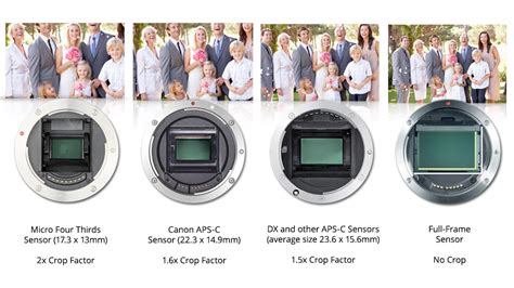 essential wide angle lenses   wedding photographer