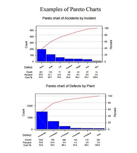 sample pareto charts sample templates