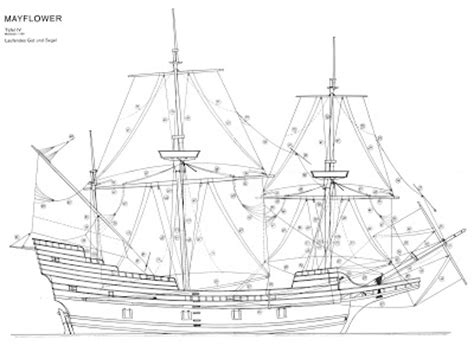 wooden model ship plans