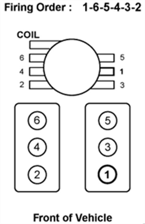solved what is the firing order on a 1996 gmc sonoma v6 fixya