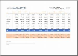 Sales report meaning