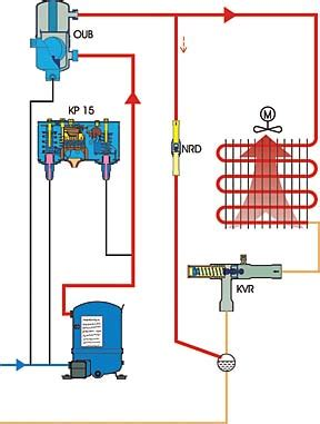 Controlling Condenser Pressure