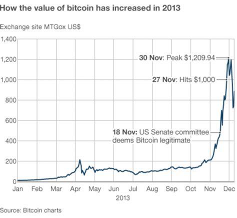 od capital  bitcoin revolution   bitcoin