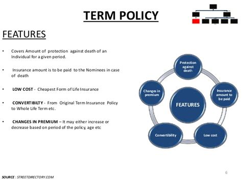 Check whole life insurance plans definition, introduction, whole life insurance plan benefits, example features. TYPES OF LIFE INSURANCE POLICIES IN INDIA