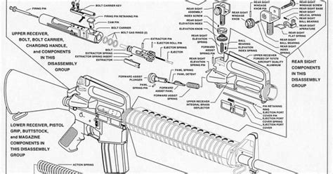 Exploded Parts Diagram Pinterest Guns