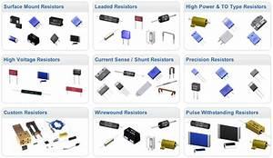 Types of Resistors #Electronics | Electrical & Electronics ...