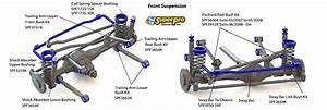 Superpro Master Kit For Jeep Wrangler Jk