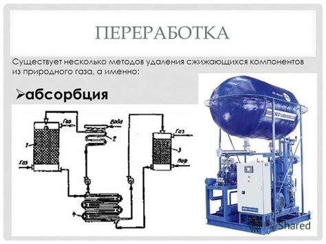 Природный газ происхождение физические и химические свойства